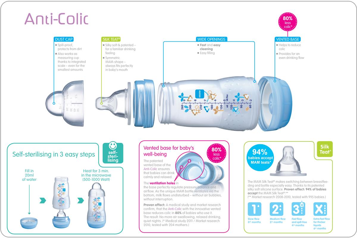 baby koo mam anti colic baby bottles 9 oz